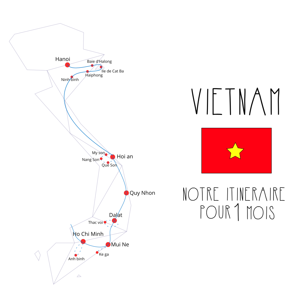 itineraire voyage vietnam